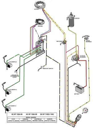Mercury Outboard Ignition Switch Wiring Diagram | Free
