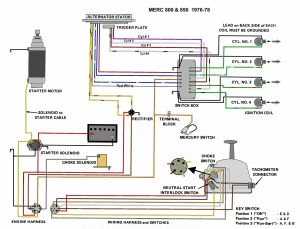 Mercury Outboard Wiring Diagram | Free Wiring Diagram
