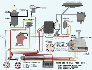 Mercury Outboard Wiring Diagram Ignition Switch | Free