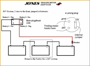 Minn Kota Wiring Diagram Manual | Free Wiring Diagram