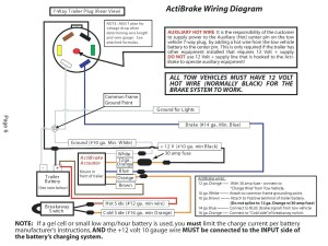Phillips 7 Way Trailer Plug Wiring Diagram | Free Wiring