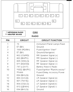 Pioneer Car Radio Wiring Diagram Likewise Deh 150mp $ Apktodownload