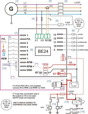 Plc Panel Wiring Diagram Pdf | Free Wiring Diagram