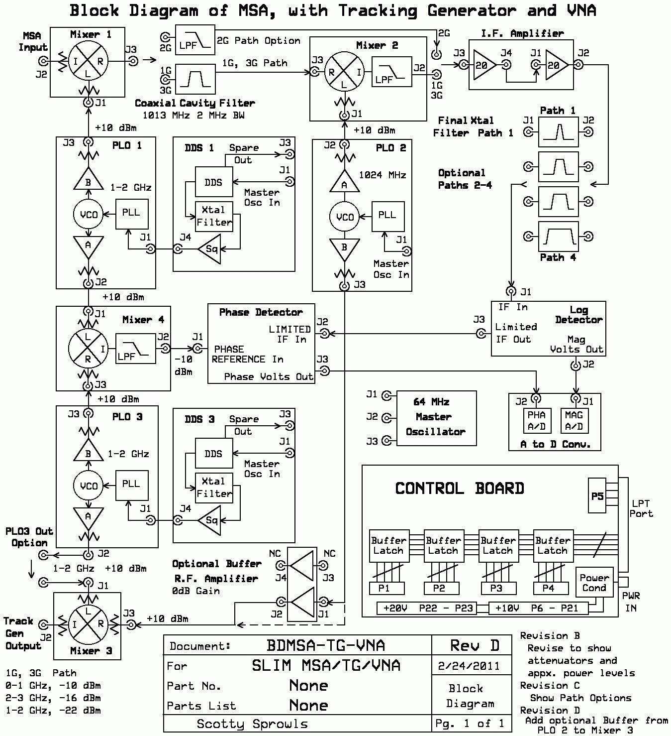 Power Supply Wiring Diagram
