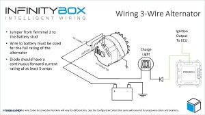 Powermaster Alternator Wiring Diagram | Free Wiring Diagram