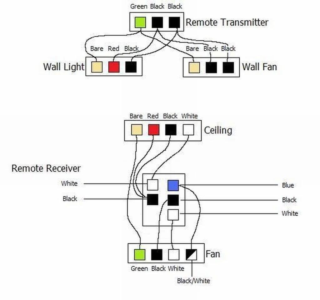 Hampton Bay Wiring Diagram | Wiring Diagram Database on