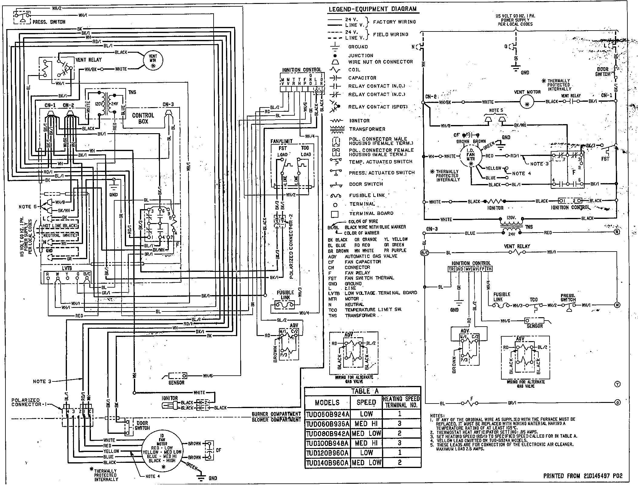 Furnace Thermostat Wiring