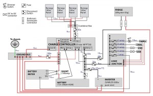Rv solar Panel Installation Wiring Diagram | Free Wiring Diagram