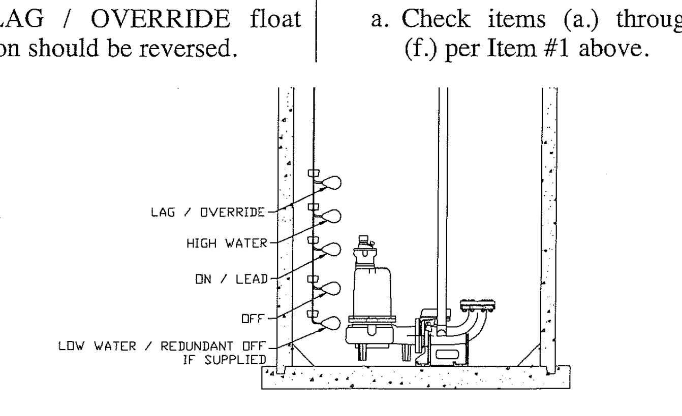 septic tank wiring schematic