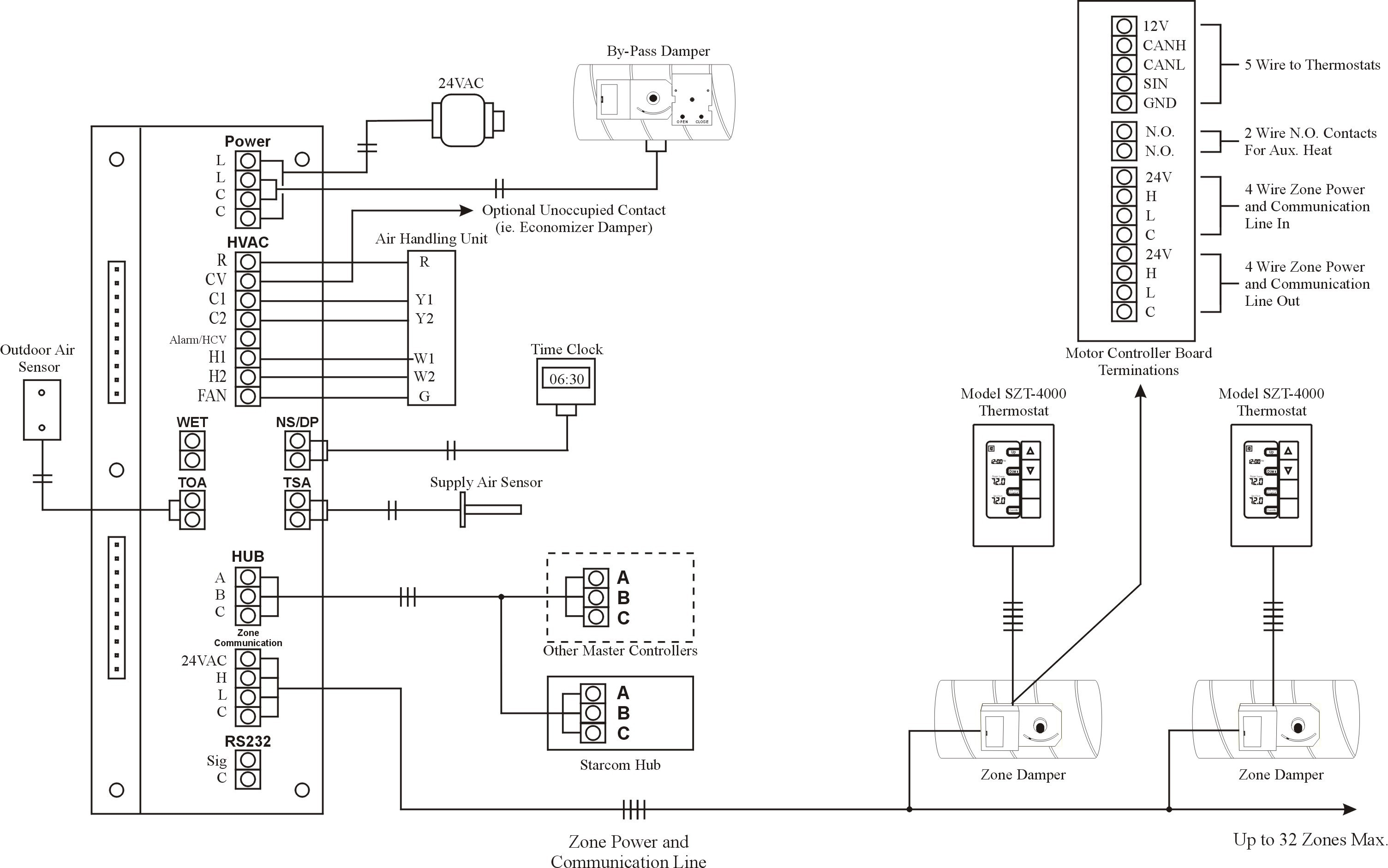 Schematic Home Network Wiring Diagram