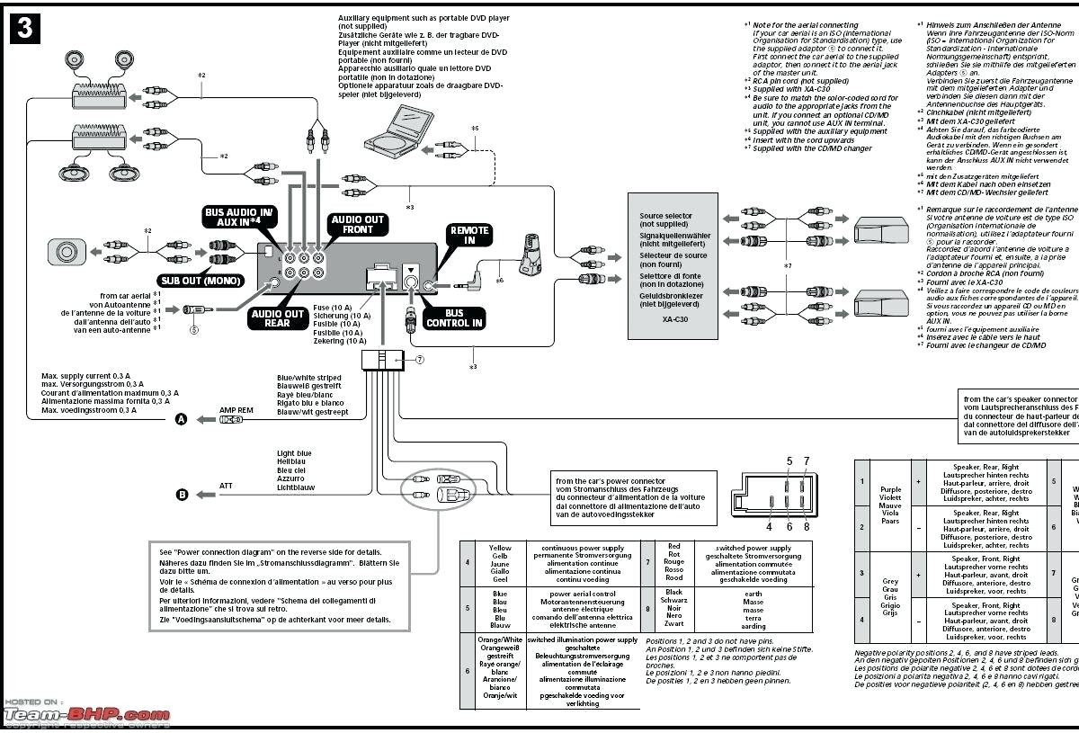 Sony Xplod Wiring Color Diagram