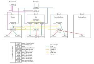 Speaker Selector Switch Wiring Diagram | Free Wiring Diagram