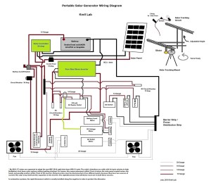Standby Generator Wiring Diagram   Free Wiring Diagram