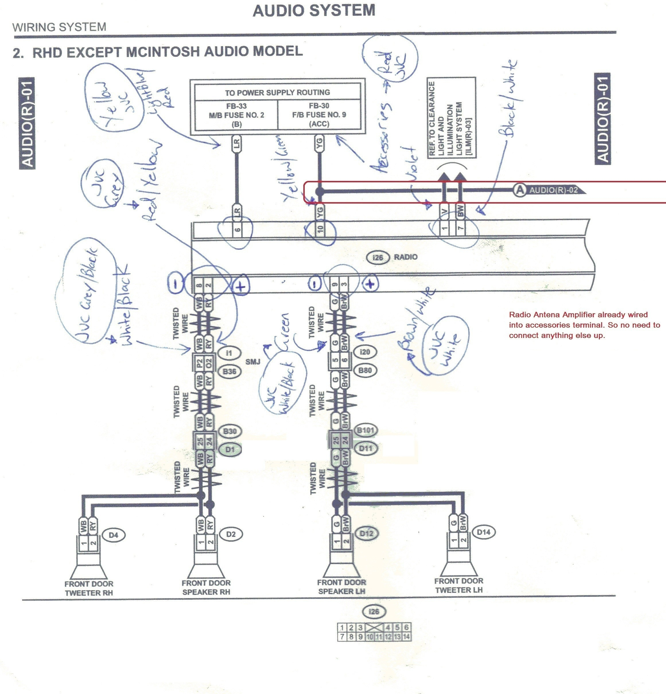Subaru Mcintosh Wiring Diagram