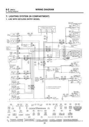 Subaru Outback Wiring Diagram | Free Wiring Diagram