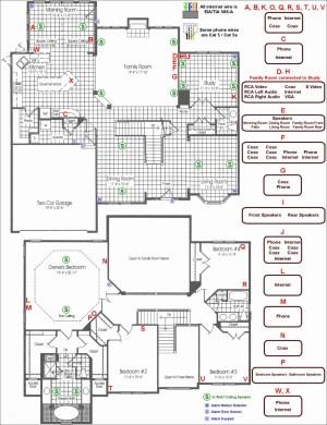 Swann Security Camera N3960 Wiring Diagram | Free Wiring