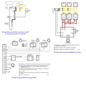 Taco 3 Wire Zone Valve Wiring Diagram | Free Wiring Diagram