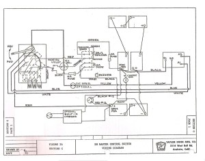 Taylor Dunn 36 Volt Wiring Diagram | Free Wiring Diagram