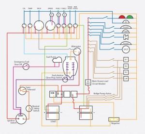 Tracker Boat Wiring Schematic | Free Wiring Diagram