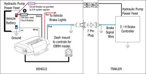 Trailer Breakaway Wiring Schematic | Free Wiring Diagram