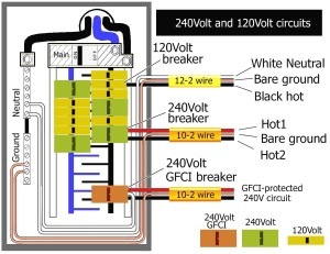 Two Pole Gfci Breaker Wiring Diagram | Free Wiring Diagram