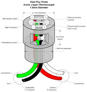 Type J thermocouple Wiring Diagram | Free Wiring Diagram