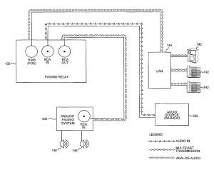 Val Paging Horn Wiring Diagram   Free Wiring Diagram