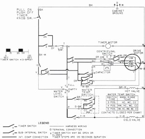 Washing Machine Wiring Diagram and Schematics | Free