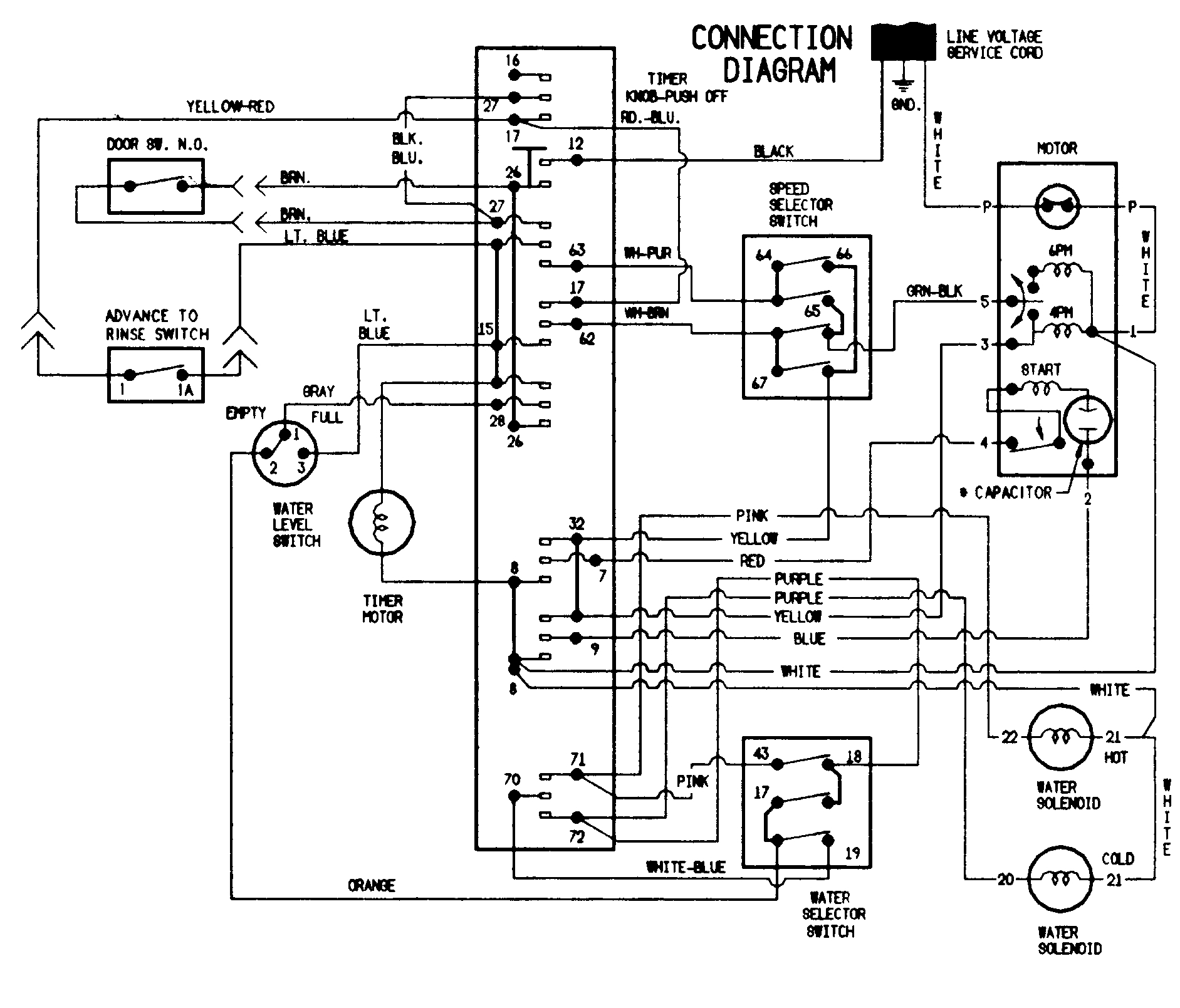 We4m357 Ge Gas Dryer Wiring Diagram