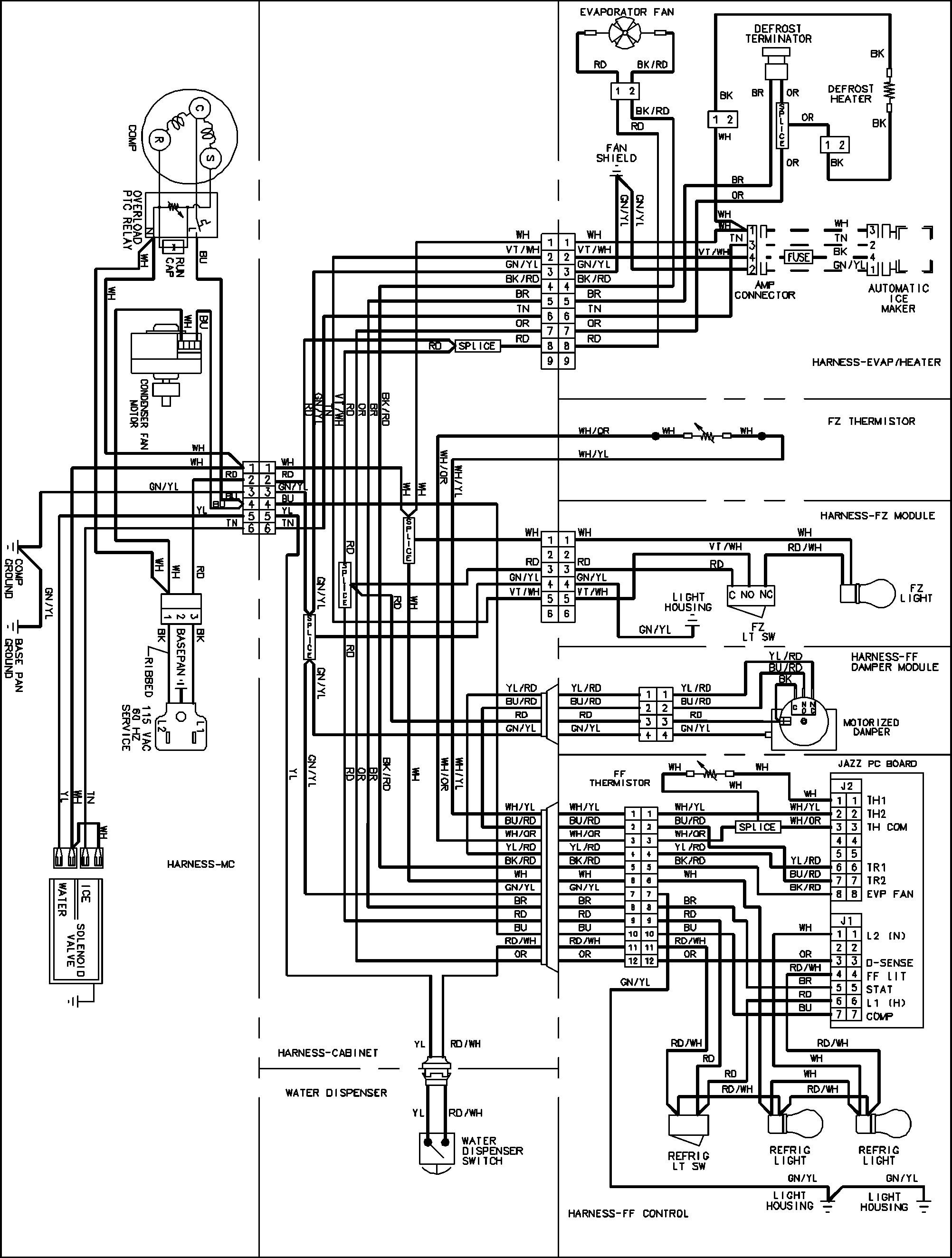 Moreover Diagram