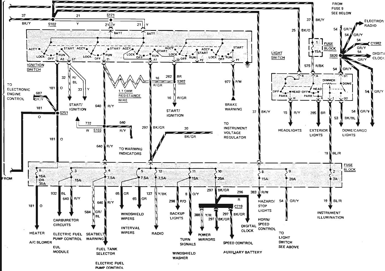Motorhome Converter Wiring