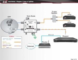 Wiring Diagram for Dish Network Satellite | Free Wiring