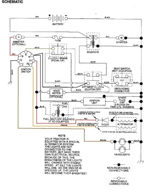Wiring Diagram for Murray Riding Lawn Mower solenoid