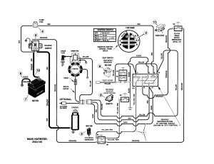 Wiring Diagram for Murray Riding Lawn Mower solenoid