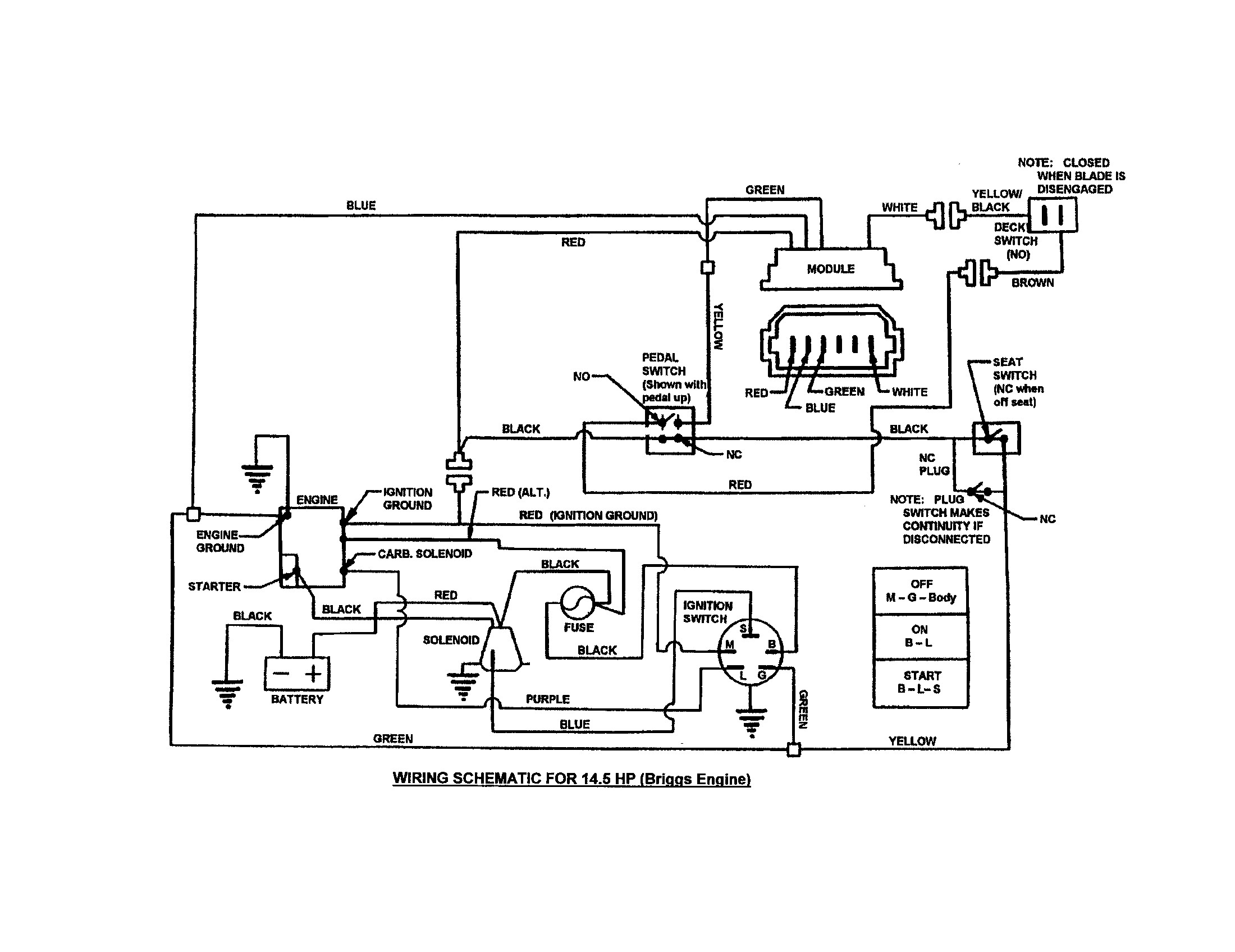 Wiring Diagram For Craftsman 22 Hp Lawn Mower