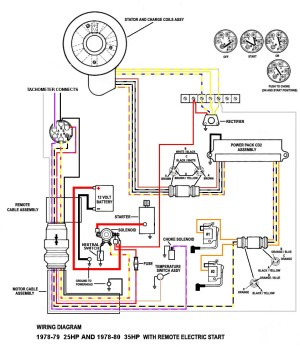 Yamaha Outboard Tachometer Wiring Diagram | Free Wiring