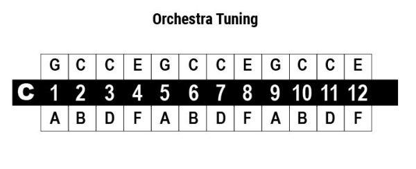 cromatica orchestra tuning