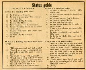Rice status guide 1967
