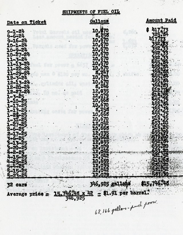 Power plant fuel oil shipments 1925