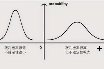 投資風險是來自「不確定性」還是「虧損」? 理工科系與商管科系的答案完全不一樣
