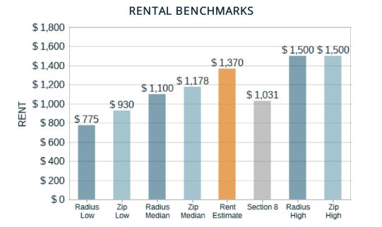 Rental Analysis.png