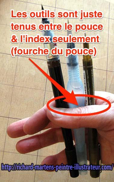 Tenue de trois outils dans la fourche du pouce : feutre tubulaire, pinceau-réservoir à encre et pinceau-réservoir d'eau. Photo annotée : Richard Martens.