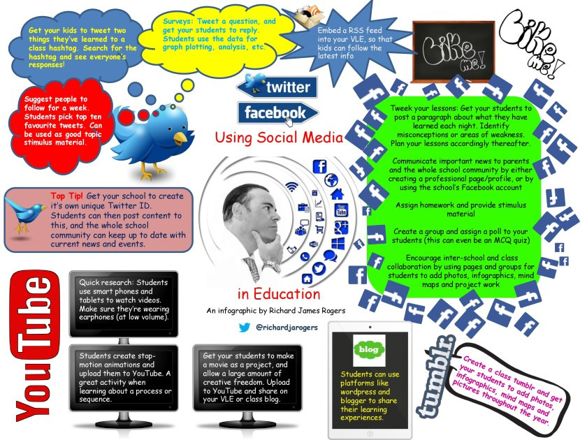 Using social media in education-page-0
