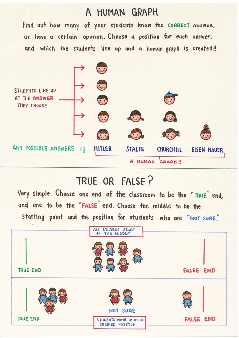 Human graph and true or false.jpg