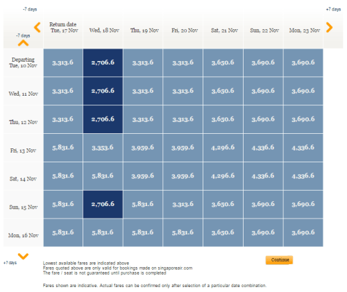 Singapore Airline Fare Table