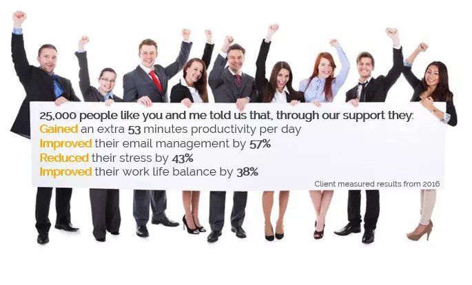 gain 53 minutes per day extra productivity with Richard Maybury #wp2p