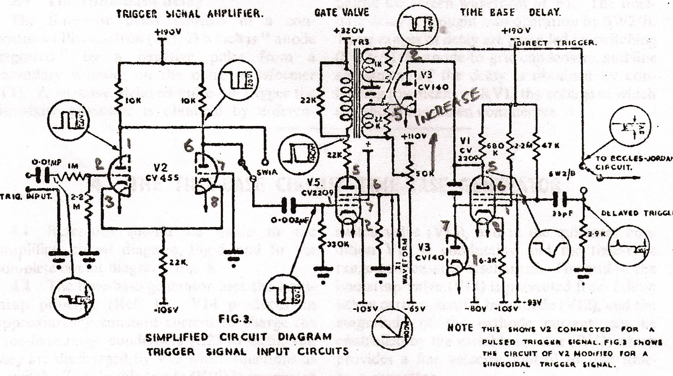 Solartron Cd 568
