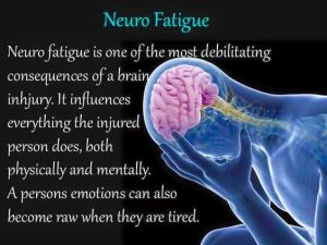 Neuro-fatigue
