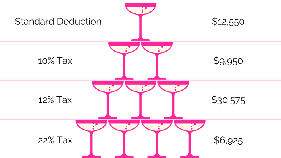 champagne tower showing how tax brackets work