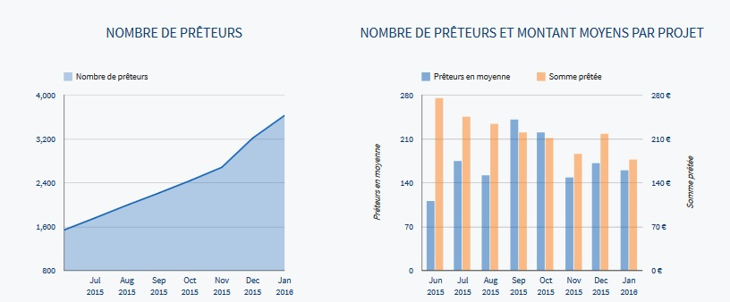 lendix estadística 2